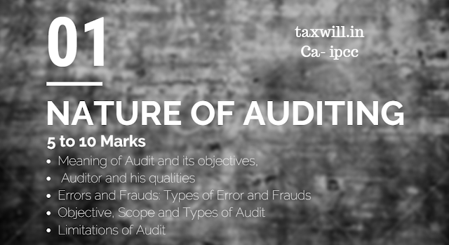 CA IPCC Chapter 1 Nature of Audit