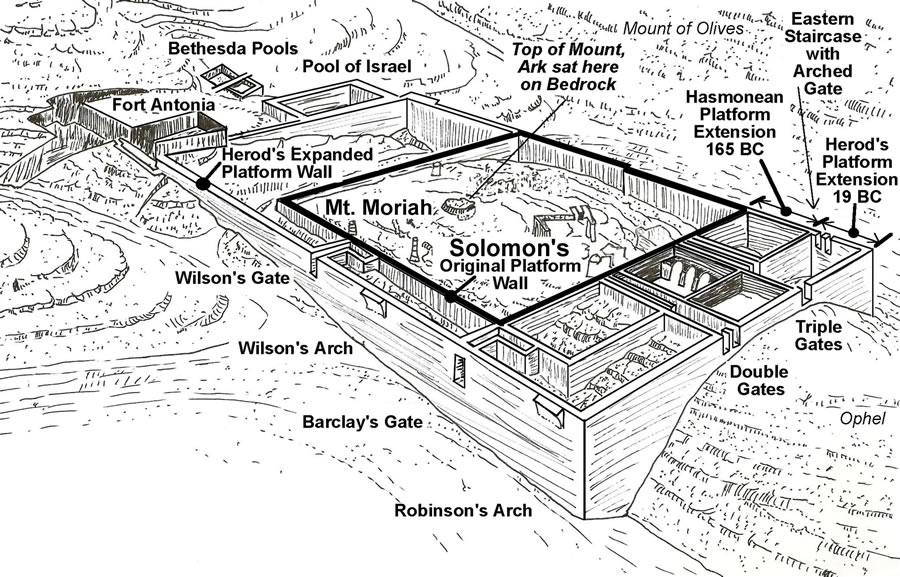 The Apocalypse of Saint Howard: Beyond the DaVinci Code