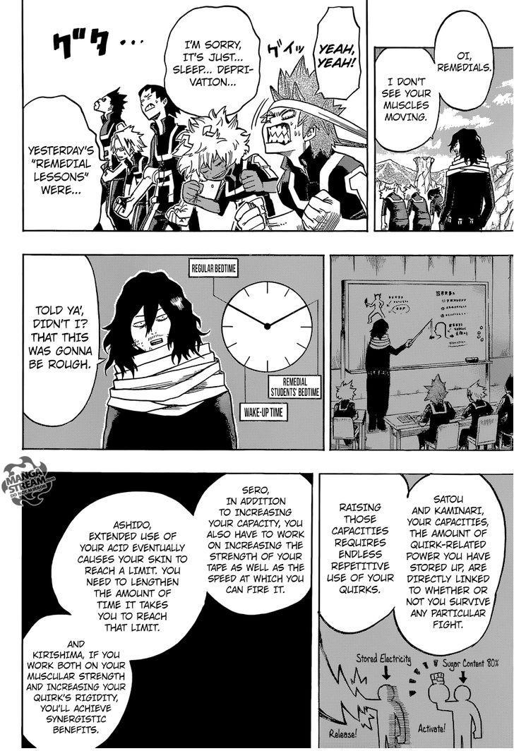 Boku no Hero Academia - Chapter 84