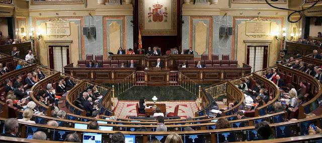Pleno del Congreso de los Diputados y Derecho politico