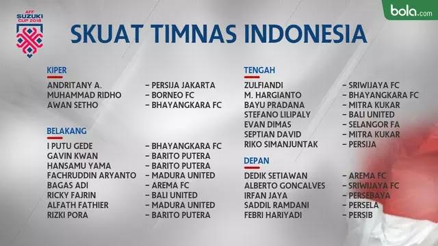Daftar Pemain Timnas Indonesia Piala AFF 2018