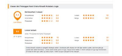 cara pesan review hotel graha kinasih kotabaru yogyakarta jogja nurul sufitri mom lifestyle blogger traveling culinary pegipegi
