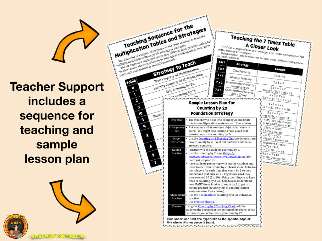 Multiplication Fact Fluency teacher support pages
