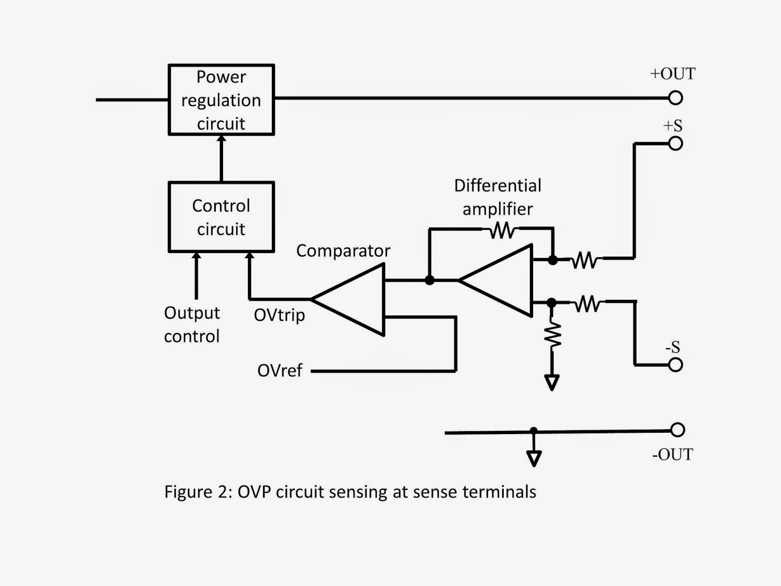 watt s up  some other ovp designs use a calibrated analog to digital converter adc on either the output terminal voltage or the sense terminal voltage and compare
