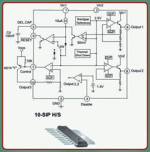Electro help
