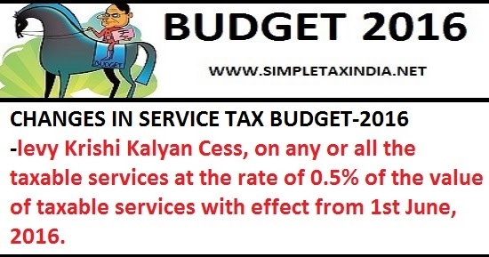 Service tax on forex in india