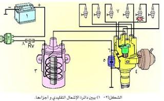 Conventional Ignition System  نظام الإشعال التقليدي pdf