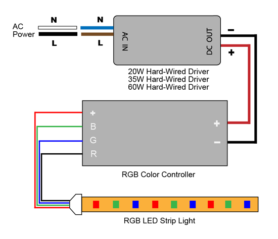 vlightdeco trading (led): wiring diagrams for 12v led lighting wiring diagram for led driver #4