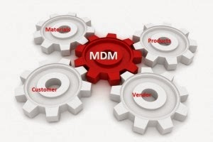 Master data management vendors