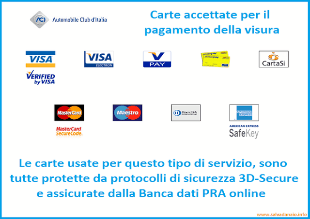 come-fare-visura-pra-online-immediata-aci