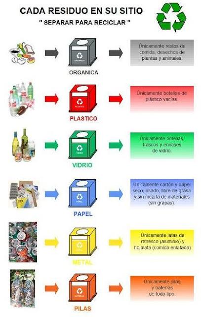 Colores para reciclar - Colores para reciclar ...