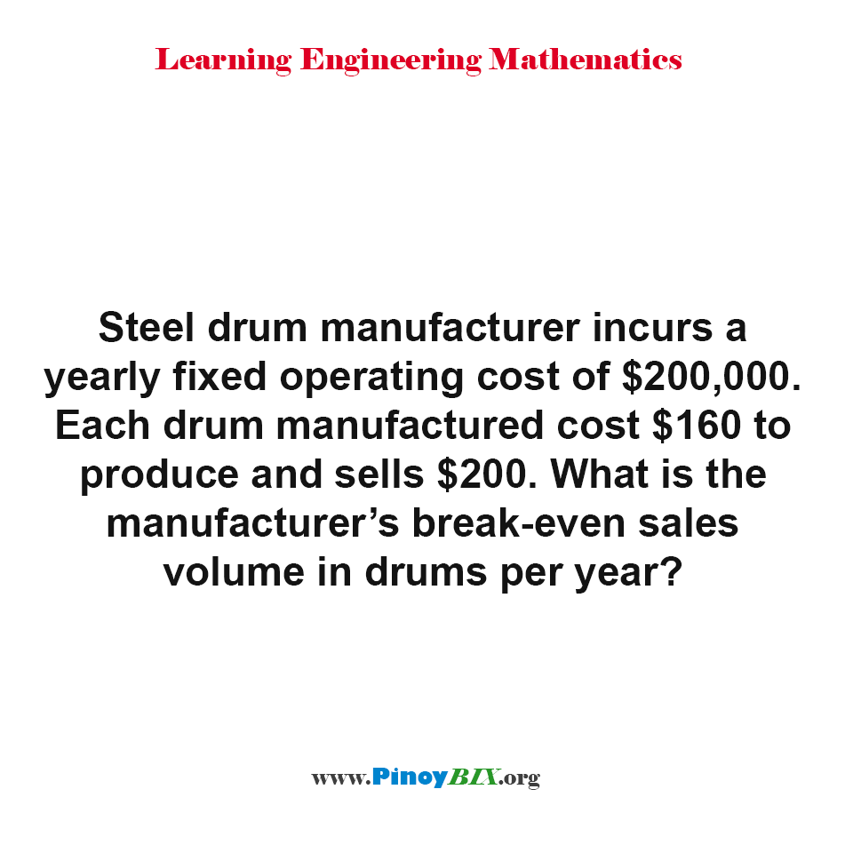 What is the manufacturer's break-even sales volume in drums per year?
