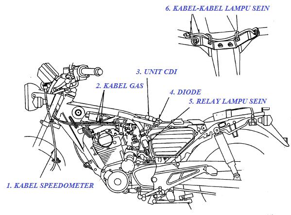 Posisi Kabel Kontrol dan Kabel Kelistrikan Pada Body Motor Tiger 2000
