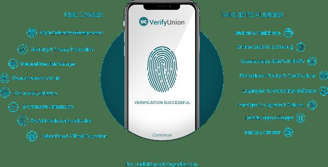 VerifyUnion sebuah platform untuk menjaga keamanan data anda di internet. VerifyUnion ICO