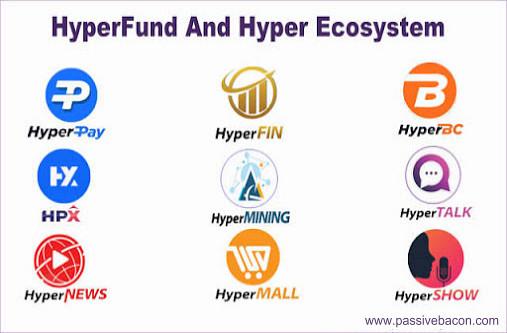 HyperFund And Hyper Ecosystem