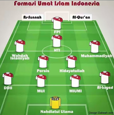 Starting Line-up Skuad Muslim Indonesia 212 Viral di Media Sosial
