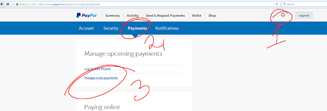 Paypal preapproved payments για το Ebay