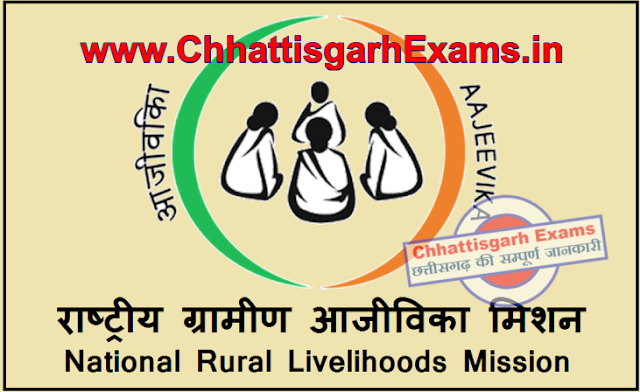 Origin of National Rural Livelihood Mission