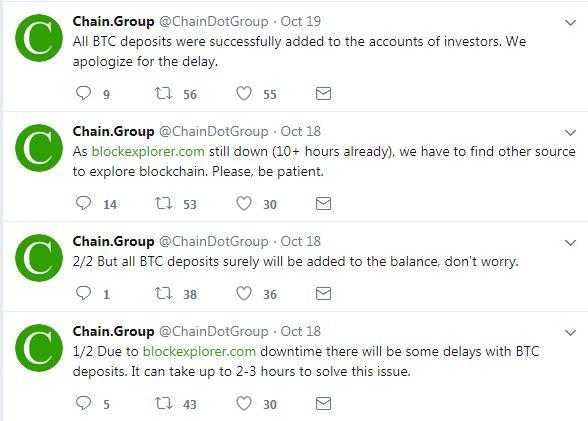 pelaburan bitcoin online terbaik