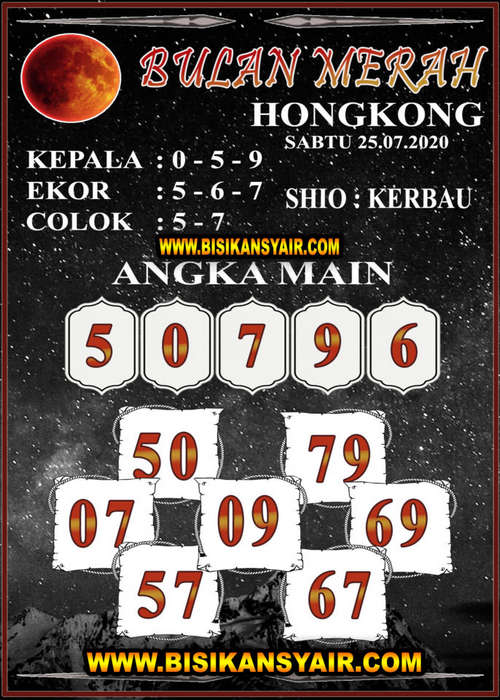 Kode syair Hongkong Sabtu 25 Juli 2020 192