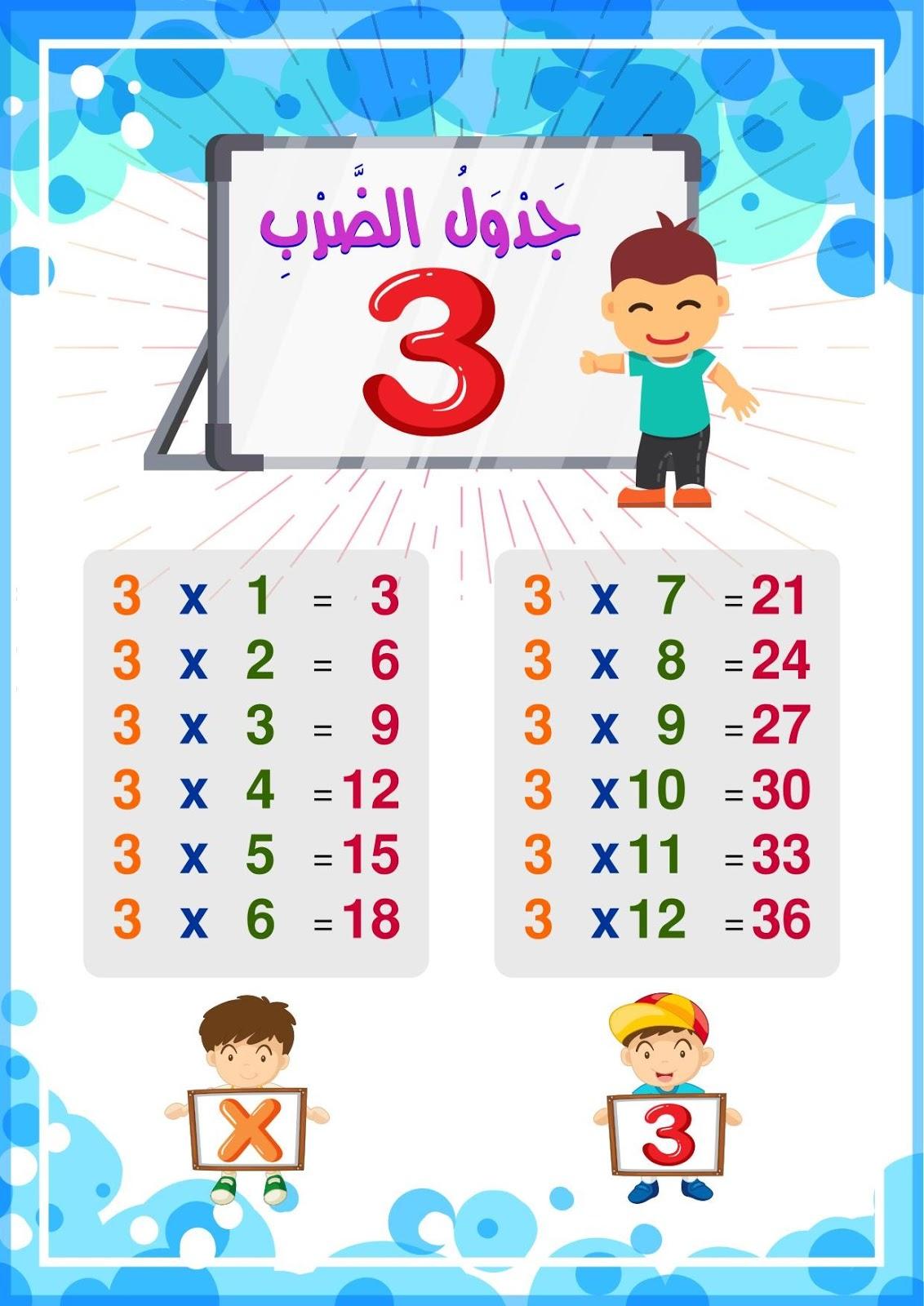 جدول الضرب 3