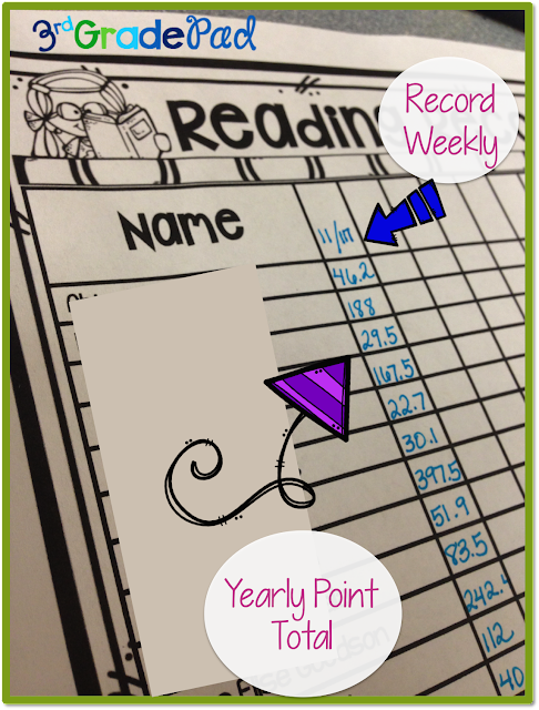 4 great reasons to differentiate setting reading goals using strategies that can start any time in the school year!  Love the clip chart and brag tag idea!