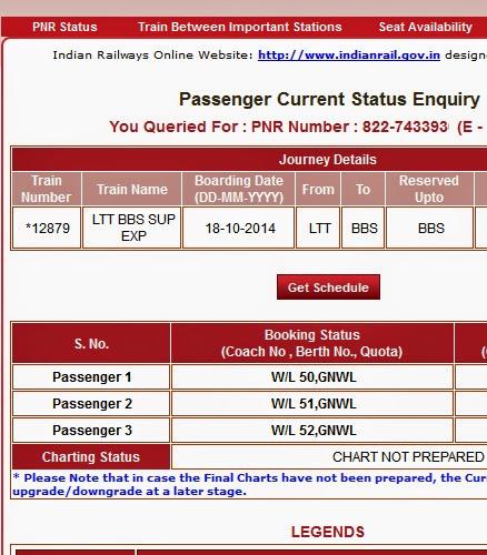 Indian Railways PNR Status Check Online - Running Status of