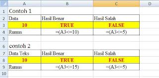contoh operator logika lebih kecil sama dengan