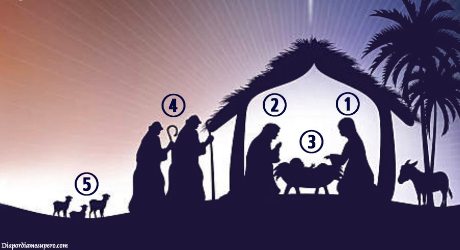 ¿Cuál personaje del pesebre es tu favorito? Responde y te  diremos cómo está tu espíritu navideño
