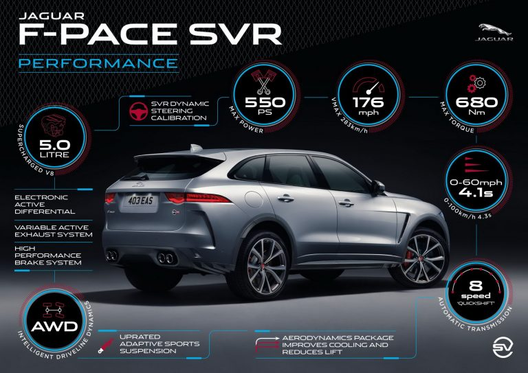 Jaguar, Jaguar F-Pace, New Cars, New York Auto Show