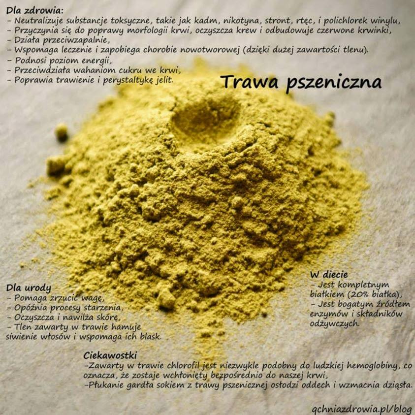 http://qchniazdrowia.pl/blog/blog/2014/07/23/edukacyjne-srody-trawa-pszeniczna/