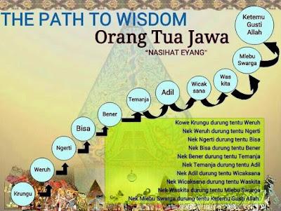 Filosofi Falsafah Orang Jawa tentang Kehidupan dan Artinya