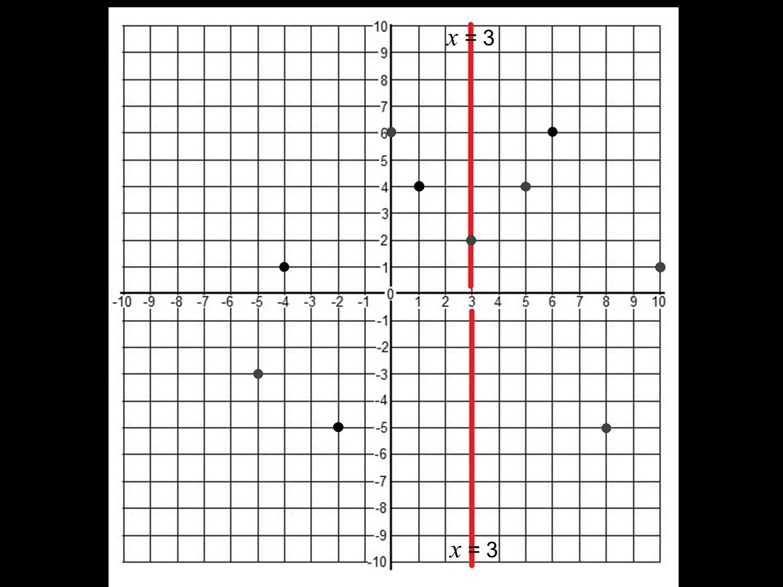 MEDIAN Don Steward mathematics teaching: generalising