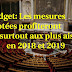 Budget: Les mesures votées profiteront surtout aux plus aisés en 2018 et 2019