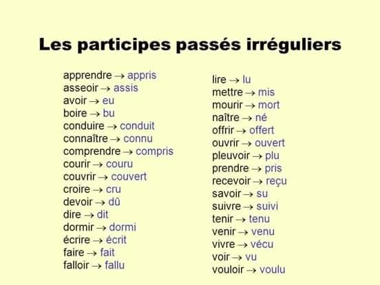 Passé composé - lista imiesłowów czasu przeszłego 4 - Francuski przy kawie