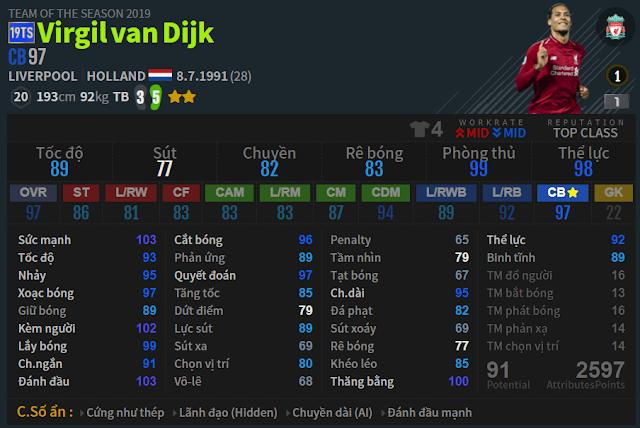 Review V. van Dijk 19TS