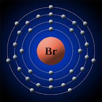 Brom atomu elektron modeli