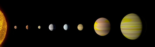 NASA uses google AI to spot exoplanets in kepler 90 solar system