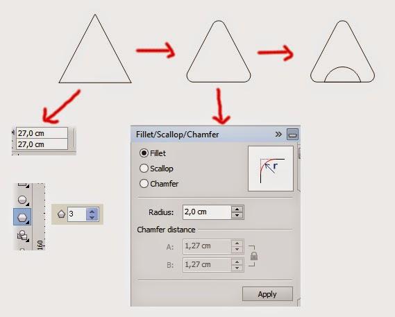 tutorial coreldraw,karakter coreldraw,menggambar di coreldraw