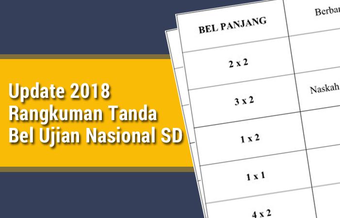 Rangkuman Tanda Bel Ujian Nasional SD