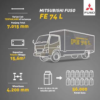 Mitsubishi Colt Diesel FE74 Long - Canter Double 125PS - Mitsubishi Srikandi Jakarta