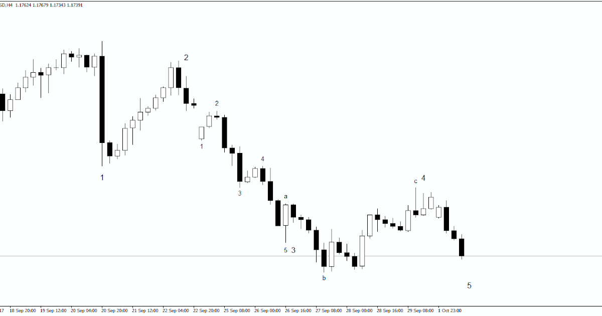 Pmc forex