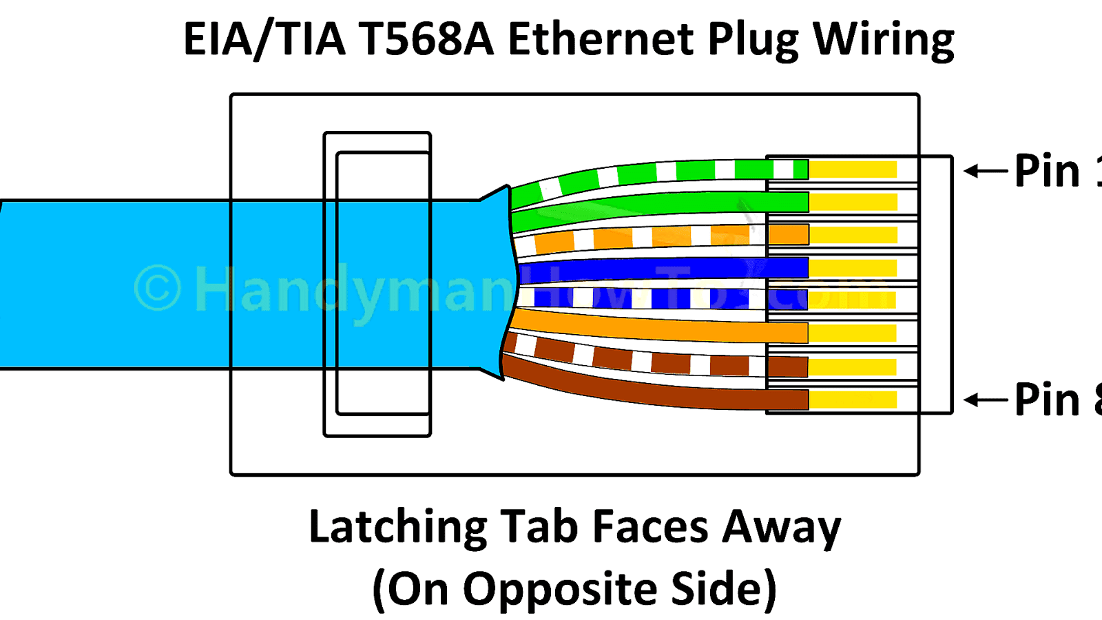 DIAGRAM] Vs Cat 6a Wiring Diagram FULL Version HD Quality Wiring Diagram -  SCHEMAFISH.CRIBYPOPAI.FRDiagram Files Collections