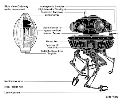 toyhaven: E is also for Empire Strikes Back Probe Droid