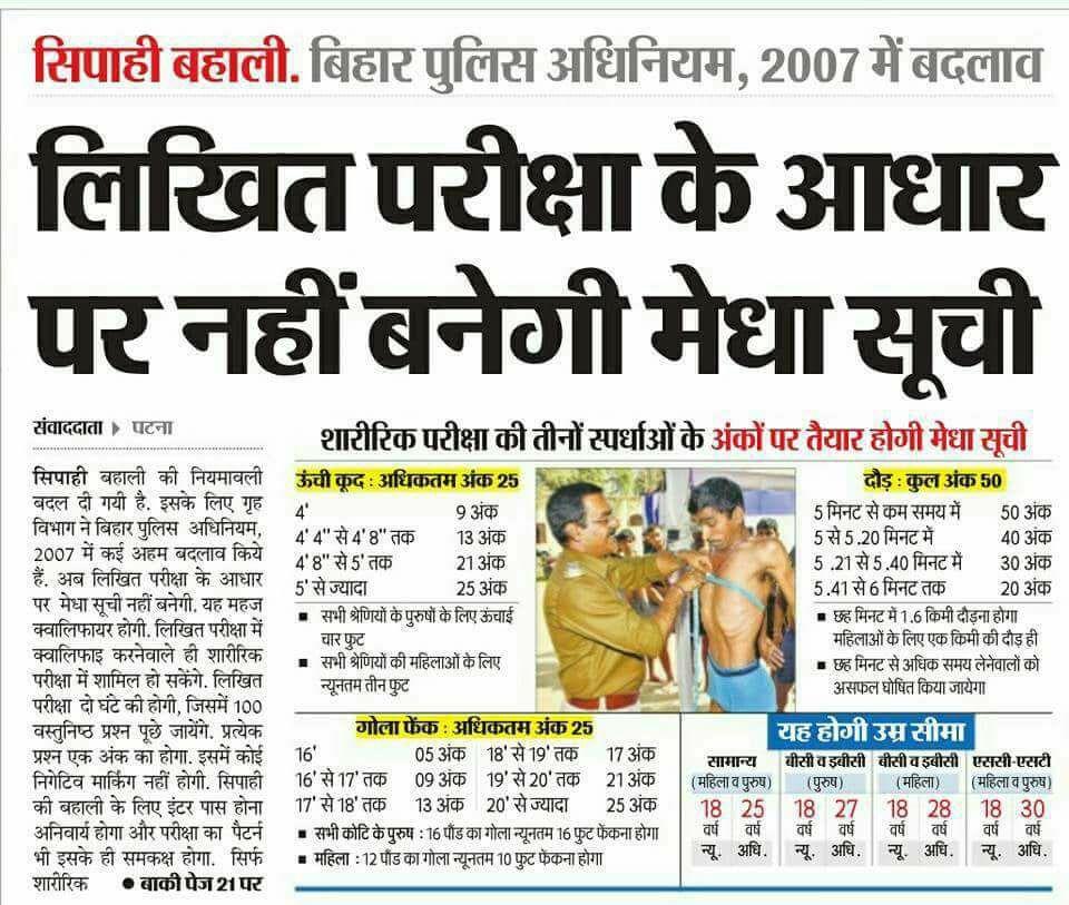 Bihar Police Eligibility, Bihar Police Physical Standard, Bihar Police Physical Test