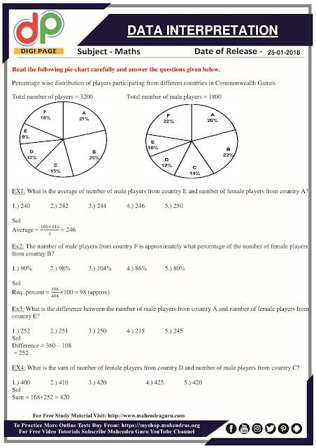 DP | Data Interpretation Questions For SBI Clerk Prelims | 25 - 01 - 18