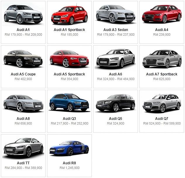 Bmw X5 Vs Audi Q5 Q5 X3 Or Touraeg 2018 Audi Q5 Vs Bmw X3