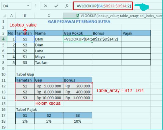 Untuk mekompleksi sebuah kolom data yang kosong dan mengisinya sesuai dengan spesifikasiny CONTOH PEMAKAIAN FUNGSI VLOOKUP DAN HLOOKUP PADA MS EXCEL