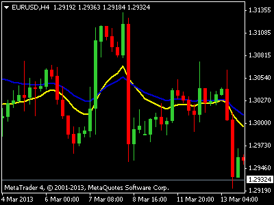 Forex trading exceed deposits