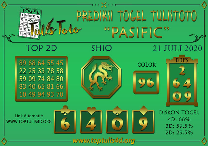 Prediksi Togel PASIFIC TULISTOTO 21 JULI 2020